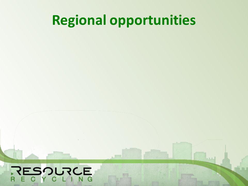 Regional opportunities