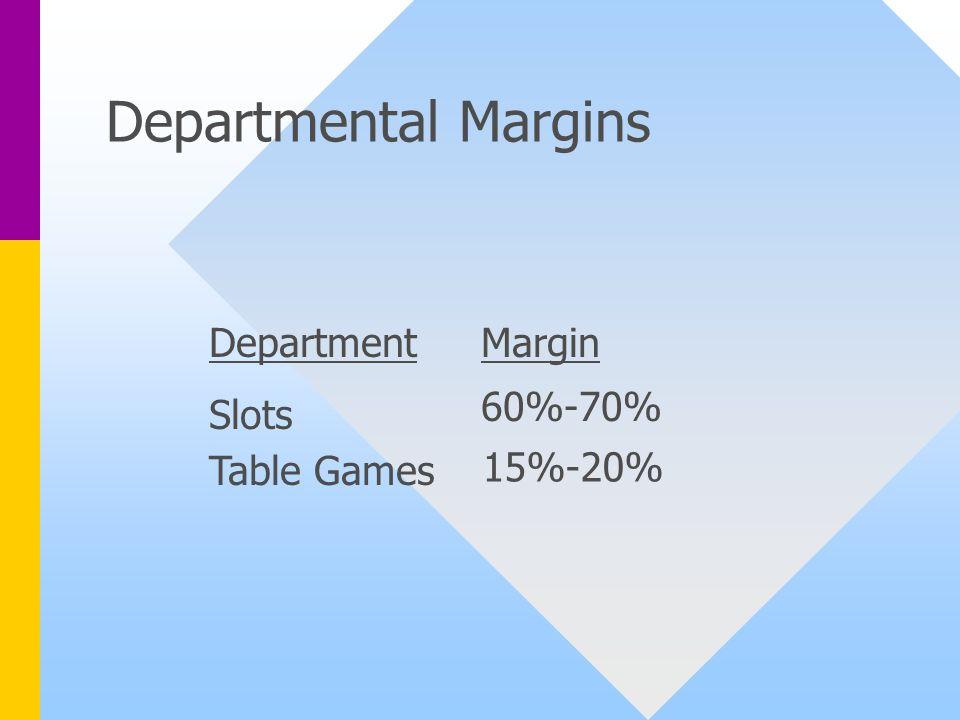 Departmental Margins Department Margin Slots 60%-70% Table Games 15%-20%