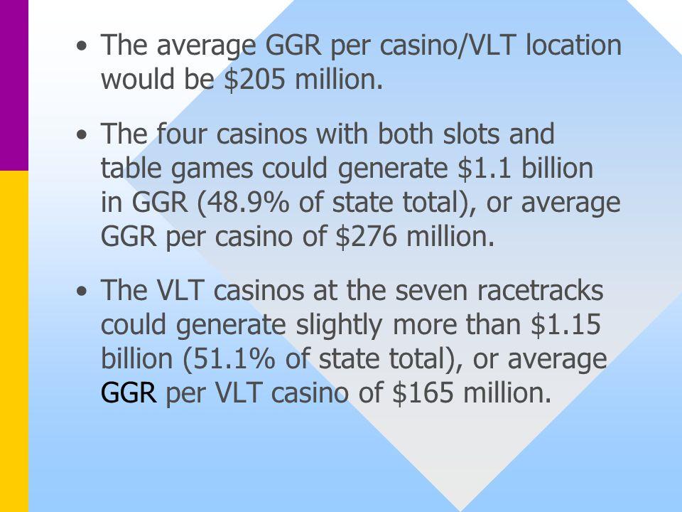 The average GGR per casino/VLT location would be $205 million.