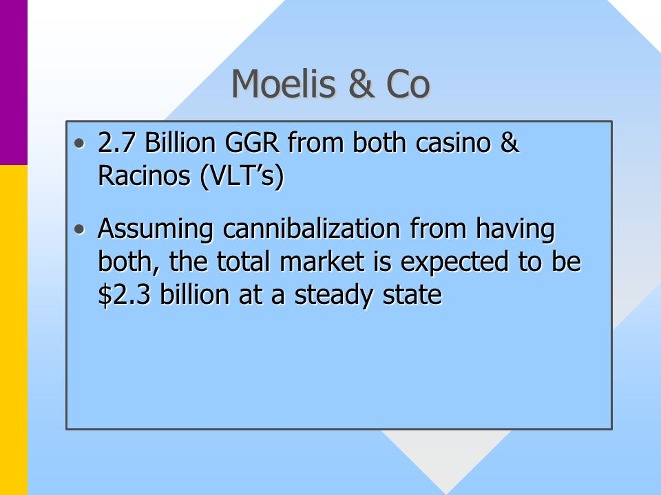 Moelis & Co 2.7 Billion GGR from both casino & Racinos (VLTs)2.7 Billion GGR from both casino & Racinos (VLTs) Assuming cannibalization from having both, the total market is expected to be $2.3 billion at a steady stateAssuming cannibalization from having both, the total market is expected to be $2.3 billion at a steady state