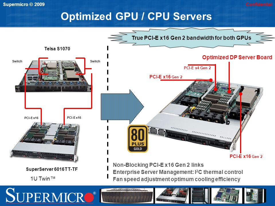 Supermicro © 2009Confidential Switch SuperServer 6016TT-TF Telsa S1070 PCI-E x16 Switch Optimized DP Server Board PCI-E x16 Gen 2 PCI-E x4 Gen 2 Optimized GPU / CPU Servers Non-Blocking PCI-E x16 Gen 2 links Enterprise Server Management: I 2 C thermal control Fan speed adjustment optimum cooling efficiency 1U Twin True PCI-E x16 Gen 2 bandwidth for both GPUs