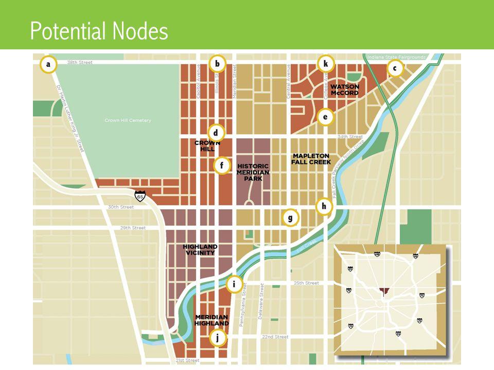 Potential Nodes