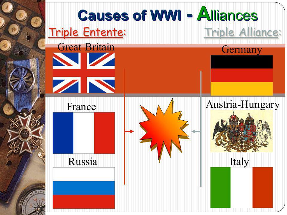Causes of WWI - N ationalism