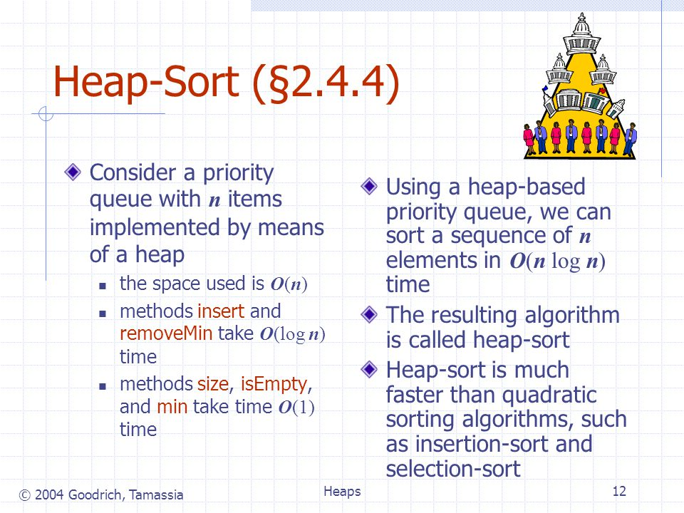 © 2004 Goodrich, Tamassia Heaps12 Heap-Sort (§2.4.4) Consider a priority queue with n items implemented by means of a heap the space used is O(n) methods insert and removeMin take O(log n) time methods size, isEmpty, and min take time O(1) time Using a heap-based priority queue, we can sort a sequence of n elements in O(n log n) time The resulting algorithm is called heap-sort Heap-sort is much faster than quadratic sorting algorithms, such as insertion-sort and selection-sort
