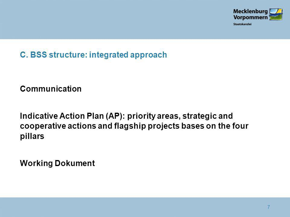 7 C. BSS structure: integrated approach Communication Indicative Action Plan (AP): priority areas, strategic and cooperative actions and flagship proj