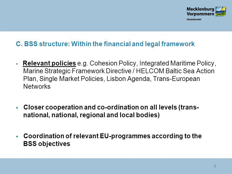 8 C. BSS structure: Within the financial and legal framework Relevant policies e.g.