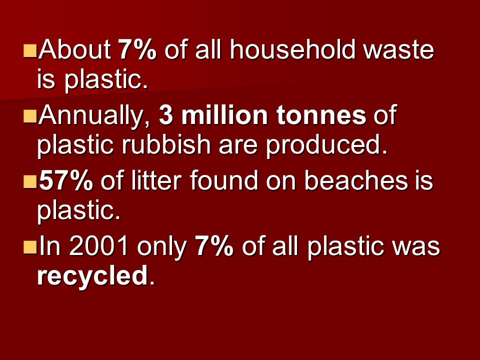Plastic products contribute 7% by weight and 30% by volume to municipal solid waste (Recycling Council of Ontario) Plastic products contribute 7% by weight and 30% by volume to municipal solid waste (Recycling Council of Ontario) Uses of plastics - Statistics