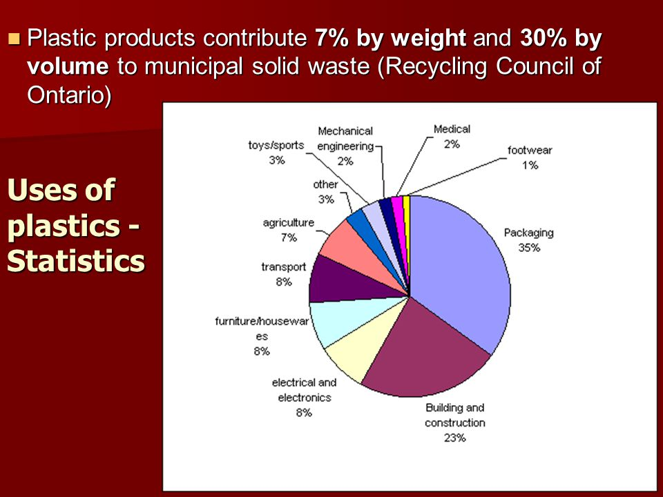 How are plastics recycled.Plastics must be sorted prior to mechanical recycling.