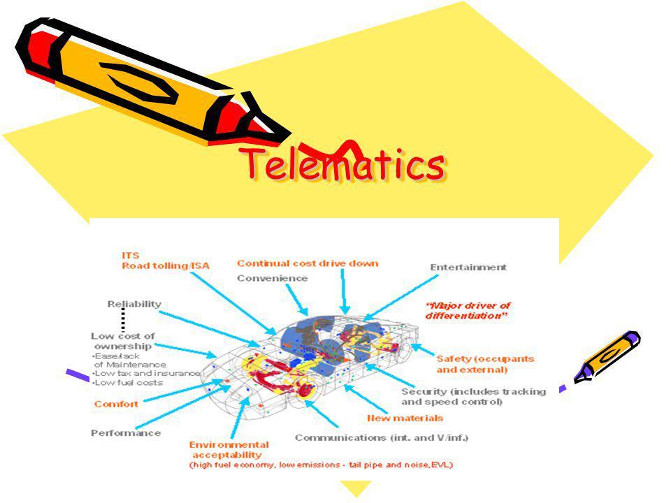 TelematicsTelematics