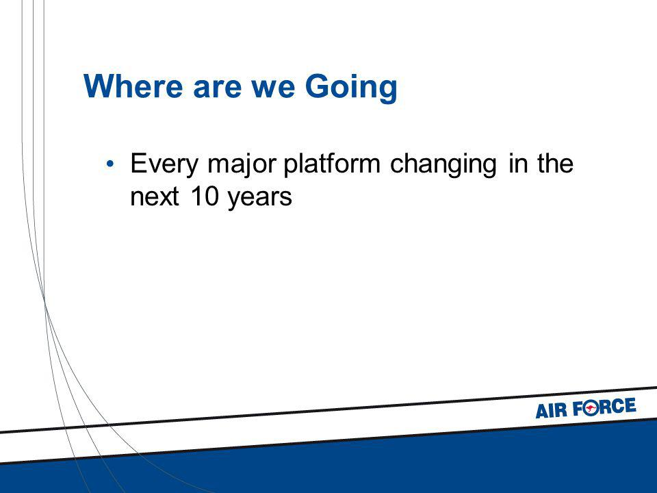 Where are we Going Every major platform changing in the next 10 years
