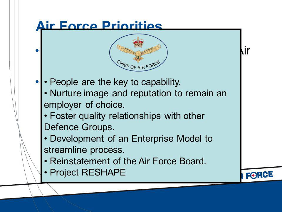 Air Force Priorities Providing Government with first-rate Air Power Enhance the Air Force team and our relationships People are the key to capability.