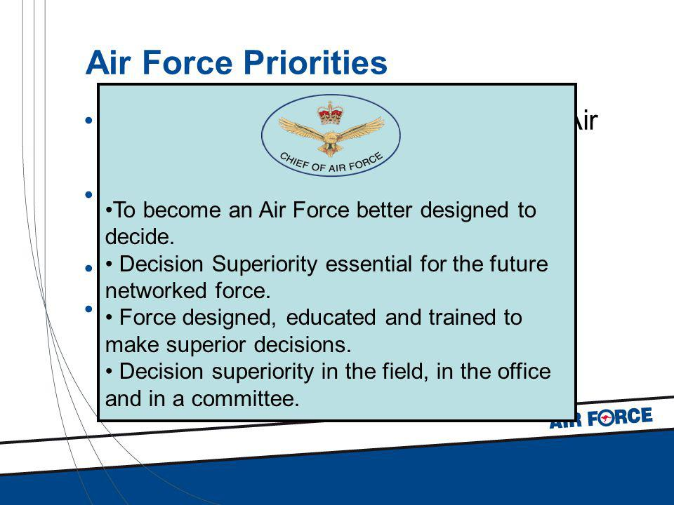 Air Force Priorities Providing Government with first-rate Air Power Enhance the Air Force team and our relationships Develop Mastery of Air Power Improve Strategy development and implementation To become an Air Force better designed to decide.