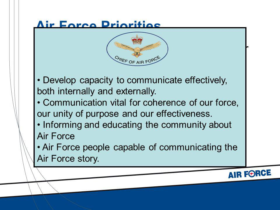 Air Force Priorities Providing Government with first-rate Air Power Enhance the Air Force team and our relationships Develop Mastery of Air Power Improve Strategy development and implementation Improve our internal and external communications Develop capacity to communicate effectively, both internally and externally.