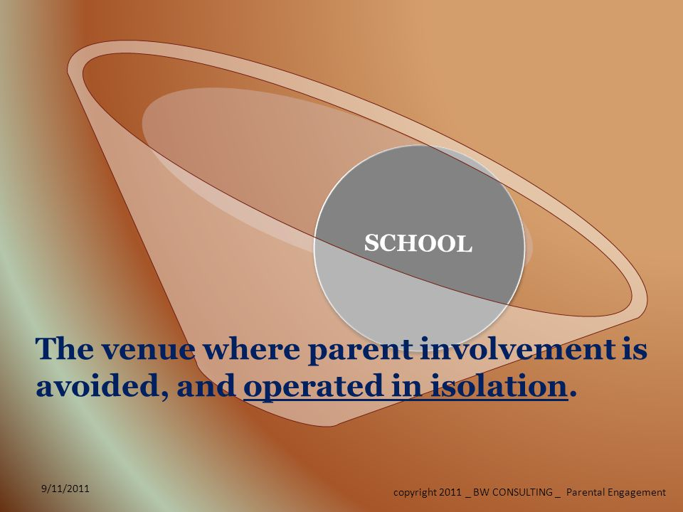 9/11/2011 SCHOOL copyright 2011 _ BW CONSULTING _ Parental Engagement The venue where parent involvement is avoided, and operated in isolation.