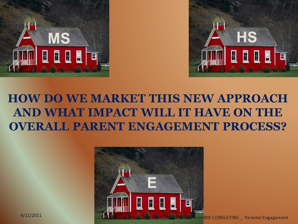 9/11/2011 copyright 2011 _ BW CONSULTING _ Parental Engagement 9/11/2011 HOW DO WE MARKET THIS NEW APPROACH AND WHAT IMPACT WILL IT HAVE ON THE OVERALL PARENT ENGAGEMENT PROCESS.