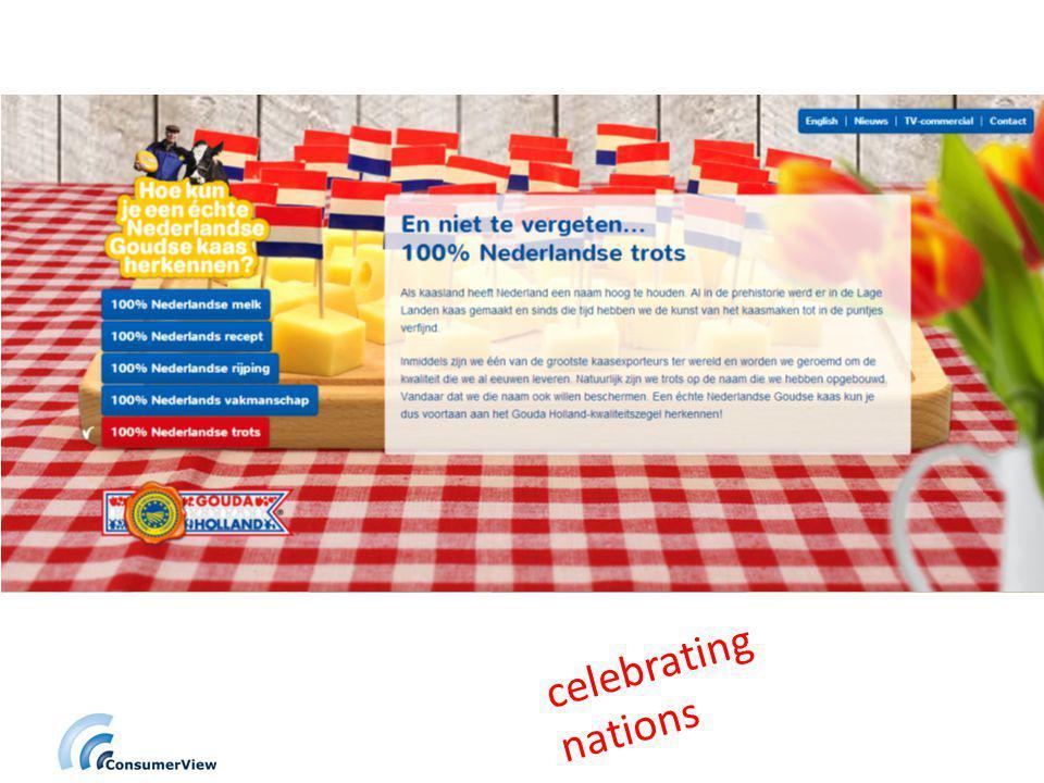 celebrating nations