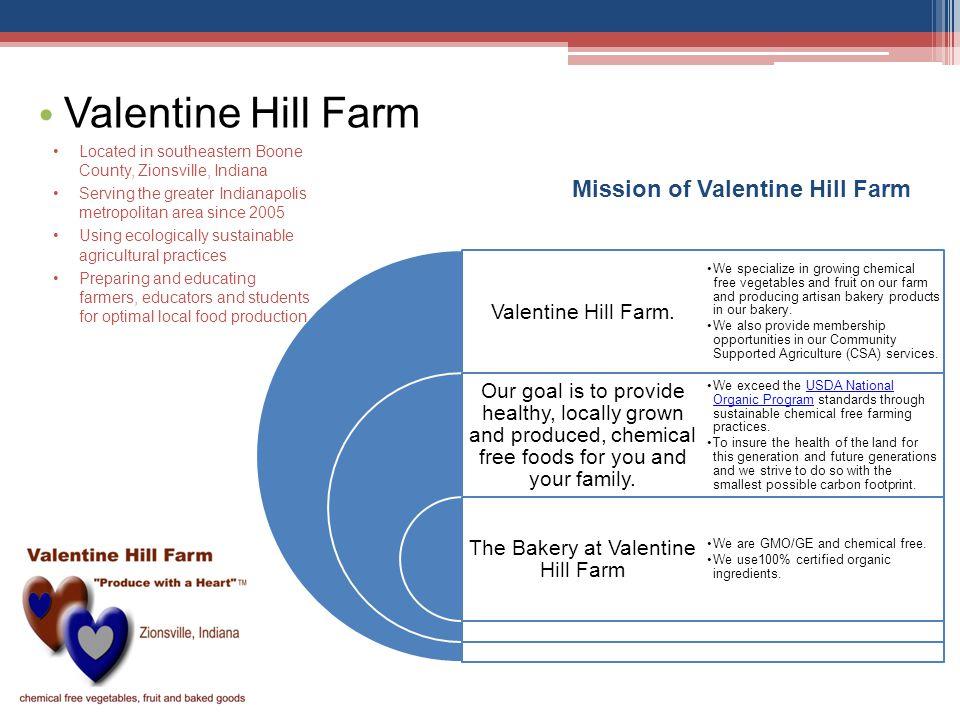 Valentine Hill Farm Valentine Hill Farm.