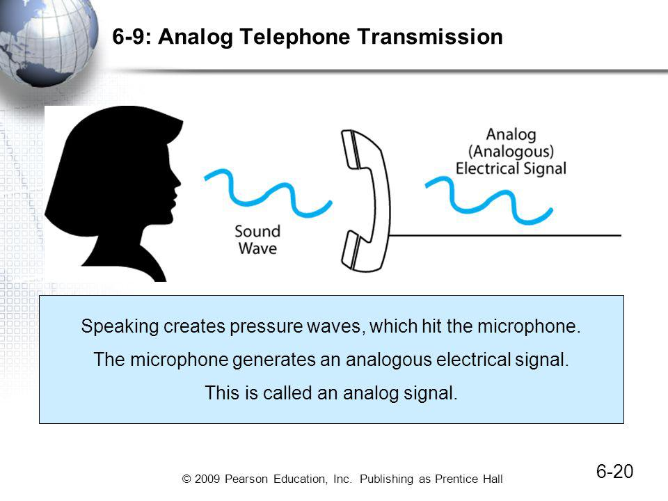 © 2009 Pearson Education, Inc. Publishing as Prentice Hall 6-9: Analog Telephone Transmission 6-20 Speaking creates pressure waves, which hit the micr