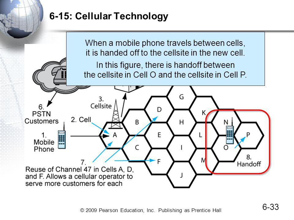 © 2009 Pearson Education, Inc. Publishing as Prentice Hall 6-15: Cellular Technology 6-33 When a mobile phone travels between cells, it is handed off