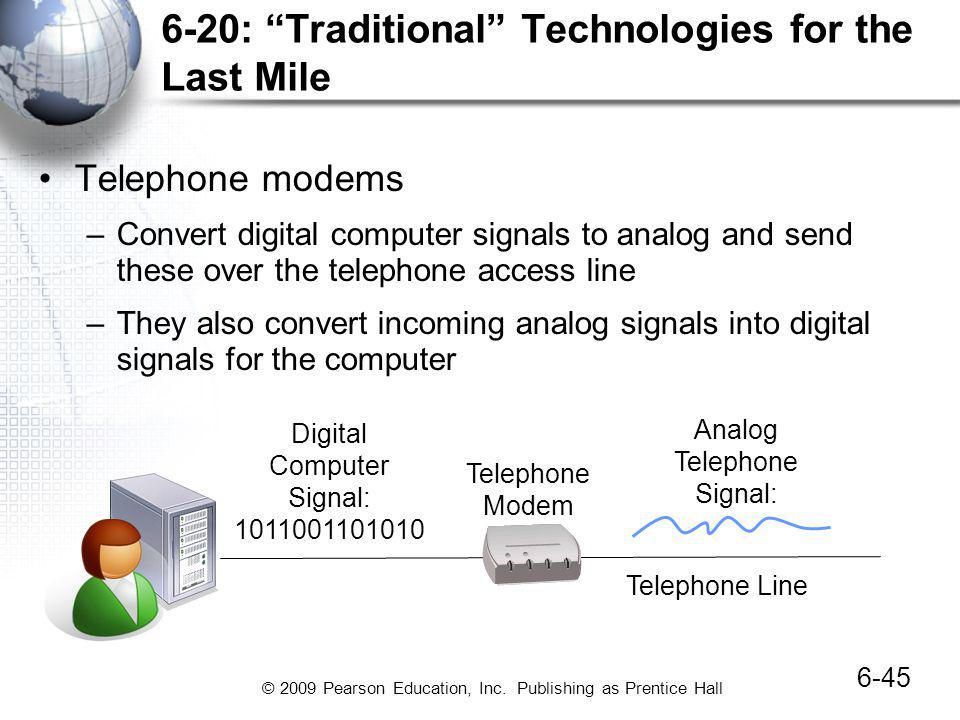 © 2009 Pearson Education, Inc. Publishing as Prentice Hall 6-20: Traditional Technologies for the Last Mile Telephone modems –Convert digital computer