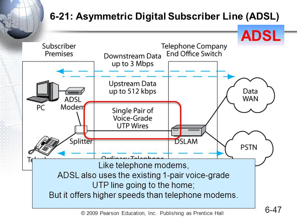 © 2009 Pearson Education, Inc. Publishing as Prentice Hall 6-21: Asymmetric Digital Subscriber Line (ADSL) 6-47 Like telephone modems, ADSL also uses