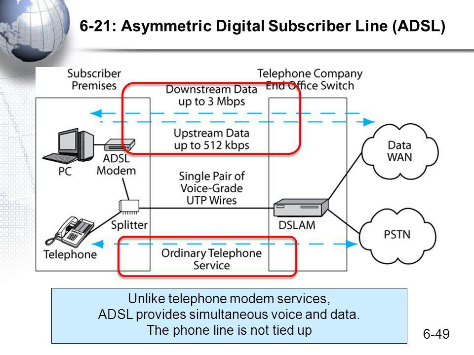 © 2009 Pearson Education, Inc. Publishing as Prentice Hall 6-21: Asymmetric Digital Subscriber Line (ADSL) 6-49 Unlike telephone modem services, ADSL