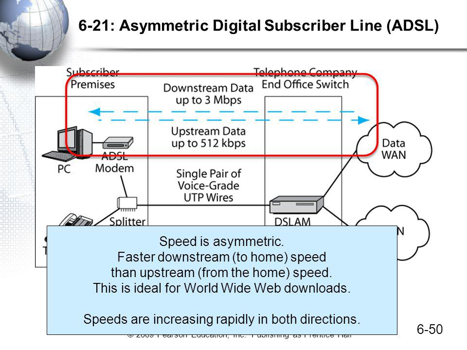 © 2009 Pearson Education, Inc. Publishing as Prentice Hall 6-21: Asymmetric Digital Subscriber Line (ADSL) 6-50 Speed is asymmetric. Faster downstream