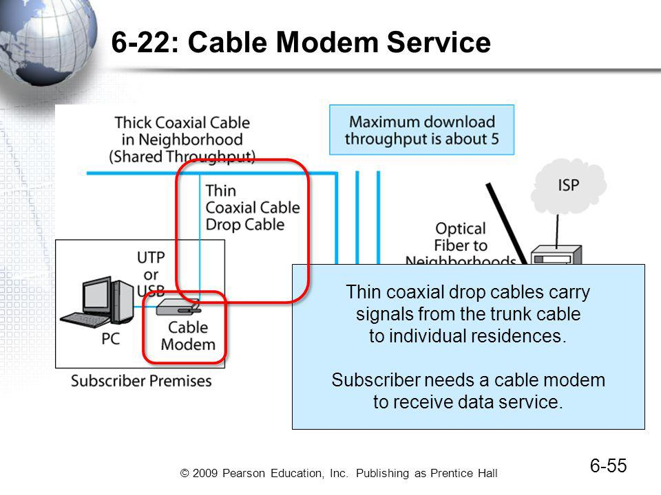 © 2009 Pearson Education, Inc. Publishing as Prentice Hall 6-22: Cable Modem Service 6-55 Thin coaxial drop cables carry signals from the trunk cable