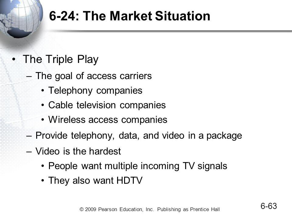 © 2009 Pearson Education, Inc. Publishing as Prentice Hall 6-24: The Market Situation The Triple Play –The goal of access carriers Telephony companies