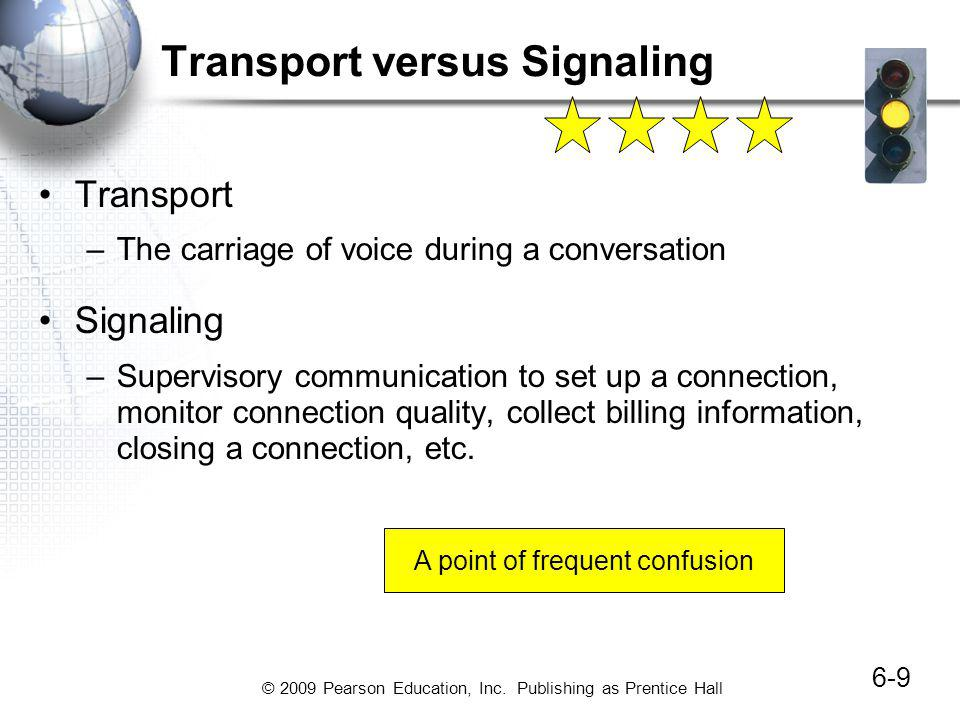 © 2009 Pearson Education, Inc. Publishing as Prentice Hall Transport versus Signaling Transport –The carriage of voice during a conversation Signaling