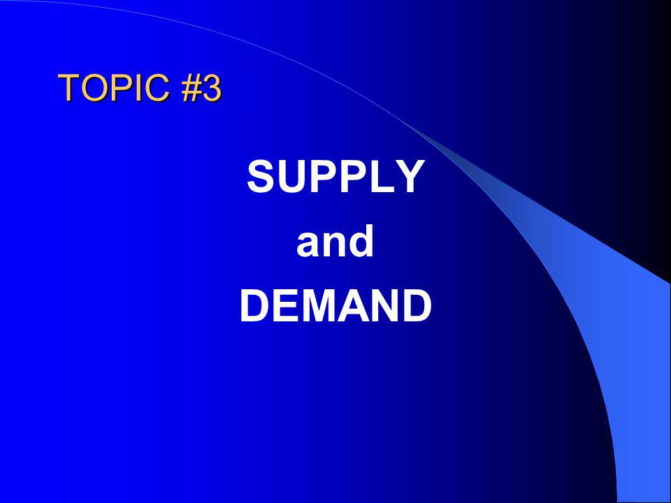 TOPIC #3 SUPPLY and DEMAND