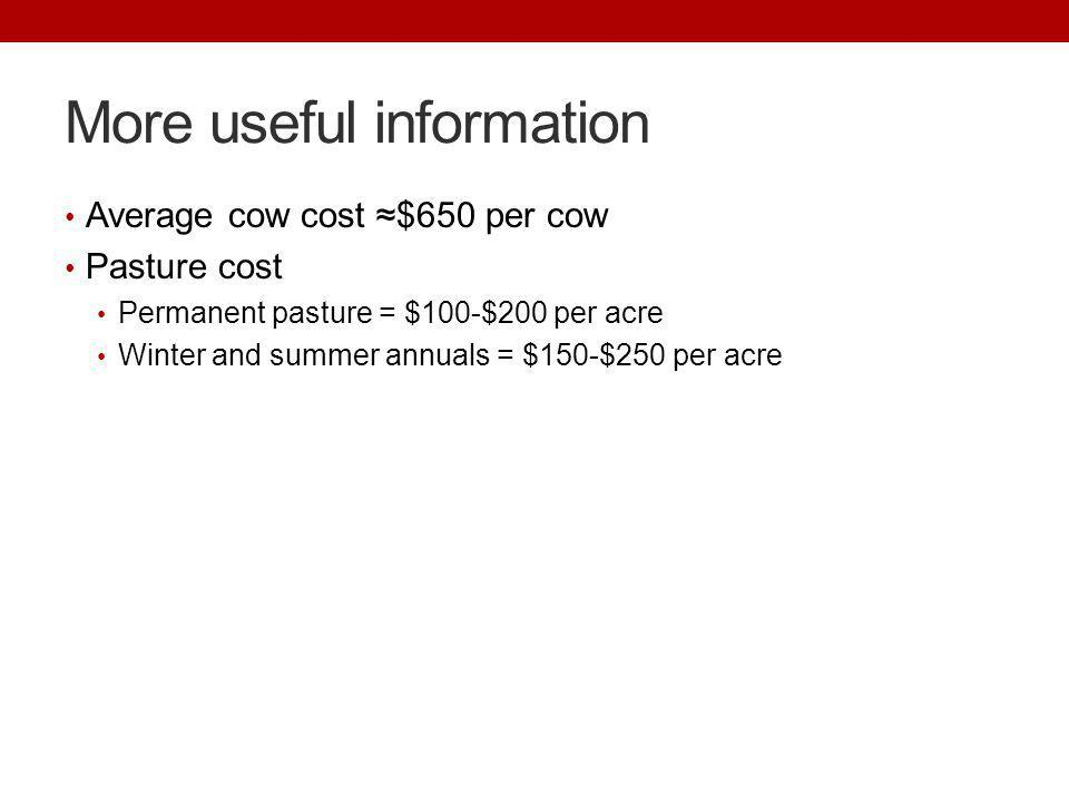 More useful information Average cow cost $650 per cow Pasture cost Permanent pasture = $100-$200 per acre Winter and summer annuals = $150-$250 per ac