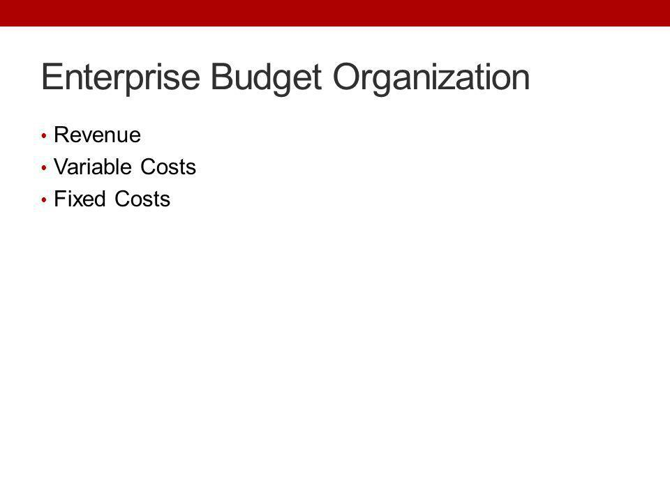 Enterprise Budget Organization Revenue Variable Costs Fixed Costs
