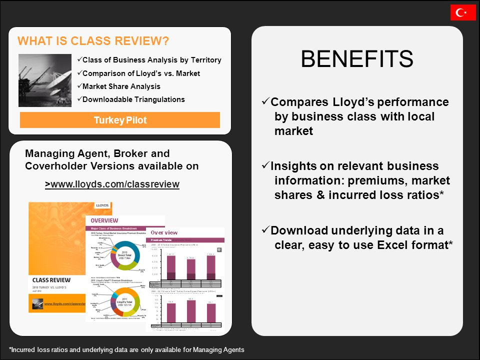 WHAT IS CLASS REVIEW. Class of Business Analysis by Territory Comparison of Lloyds vs.