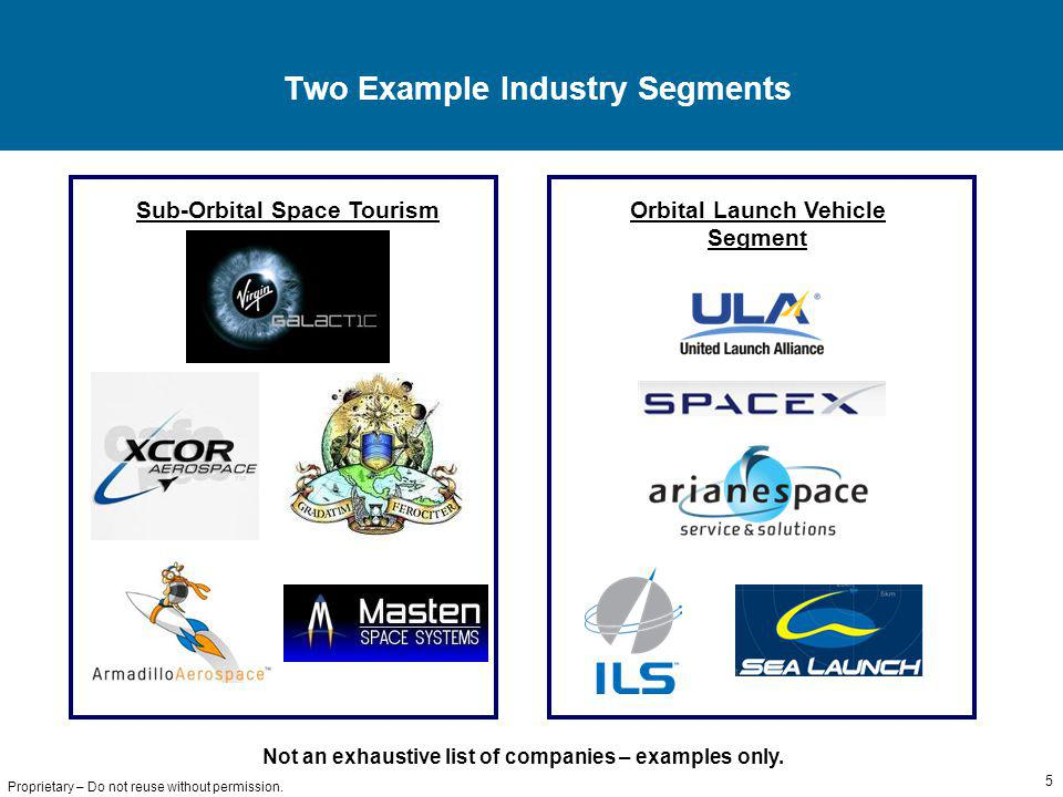 5 Proprietary – Do not reuse without permission. Two Example Industry Segments Sub-Orbital Space TourismOrbital Launch Vehicle Segment Not an exhausti