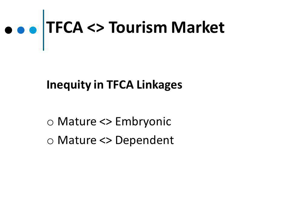 TFCA <> Tourism Market Inequity in TFCA Linkages o Mature <> Embryonic o Mature <> Dependent