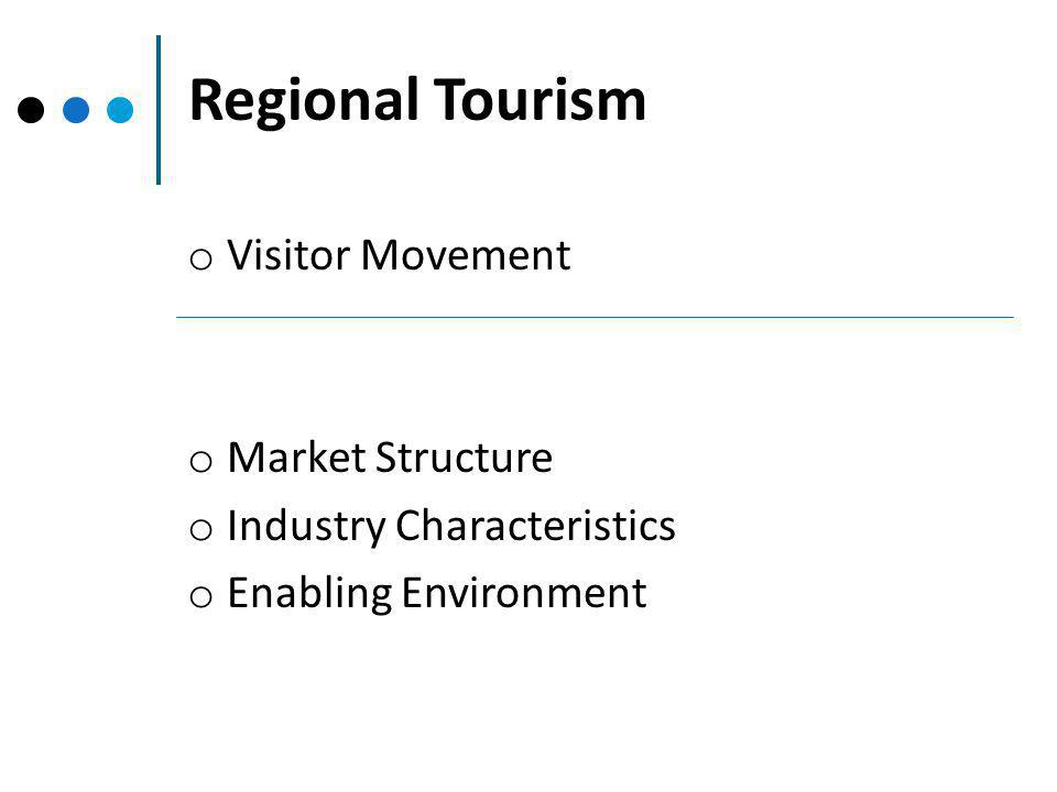 Regional Tourism o Visitor Movement o Market Structure o Industry Characteristics o Enabling Environment