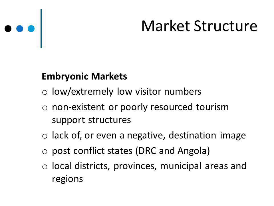 Market Structure Embryonic Markets o low/extremely low visitor numbers o non-existent or poorly resourced tourism support structures o lack of, or even a negative, destination image o post conflict states (DRC and Angola) o local districts, provinces, municipal areas and regions