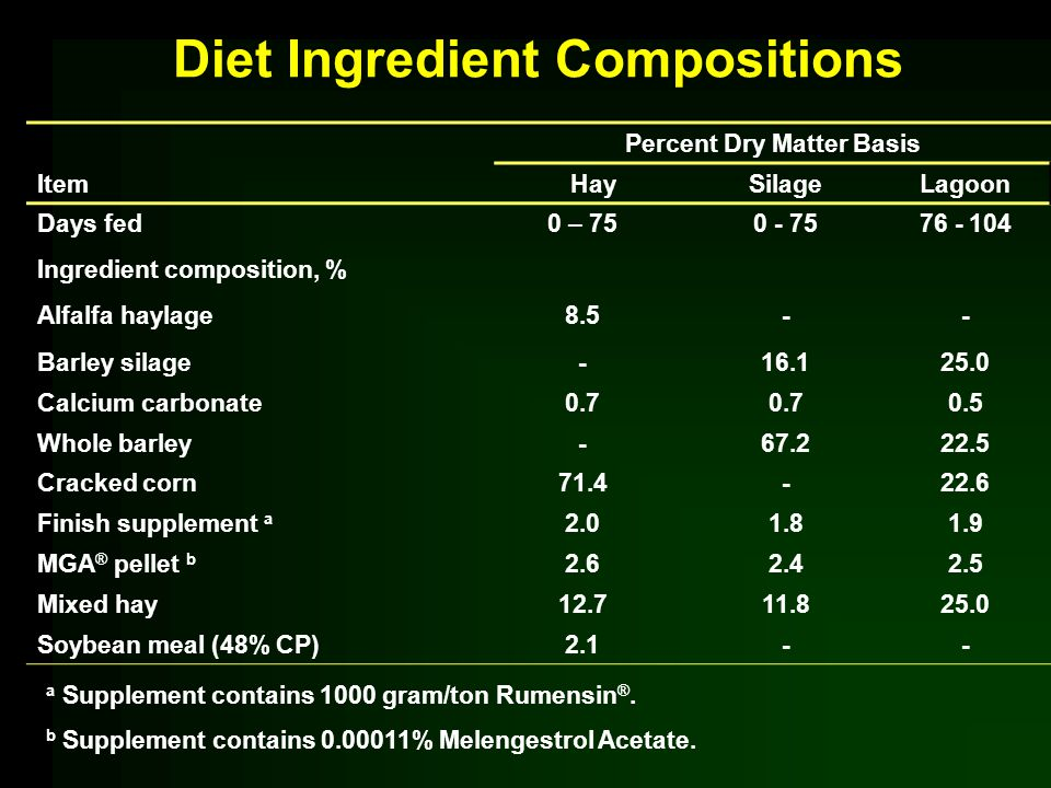 Diet Ingredient Compositions Percent Dry Matter Basis ItemHaySilageLagoon Days fed0 – 750 - 7576 - 104 Ingredient composition, % Alfalfa haylage8.5-- Barley silage-16.125.0 Calcium carbonate0.7 0.5 Whole barley-67.222.5 Cracked corn71.4-22.6 Finish supplement a 2.01.81.9 MGA ® pellet b 2.62.42.5 Mixed hay12.711.825.0 Soybean meal (48% CP)2.1-- a Supplement contains 1000 gram/ton Rumensin ®.