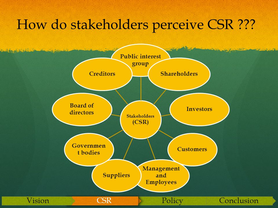 ConclusionPolicy CSR Vision Stakeholders (CSR) Public interest group ShareholdersInvestorsCustomers Management and Employees Suppliers Governmen t bodies Board of directors Creditors How do stakeholders perceive CSR