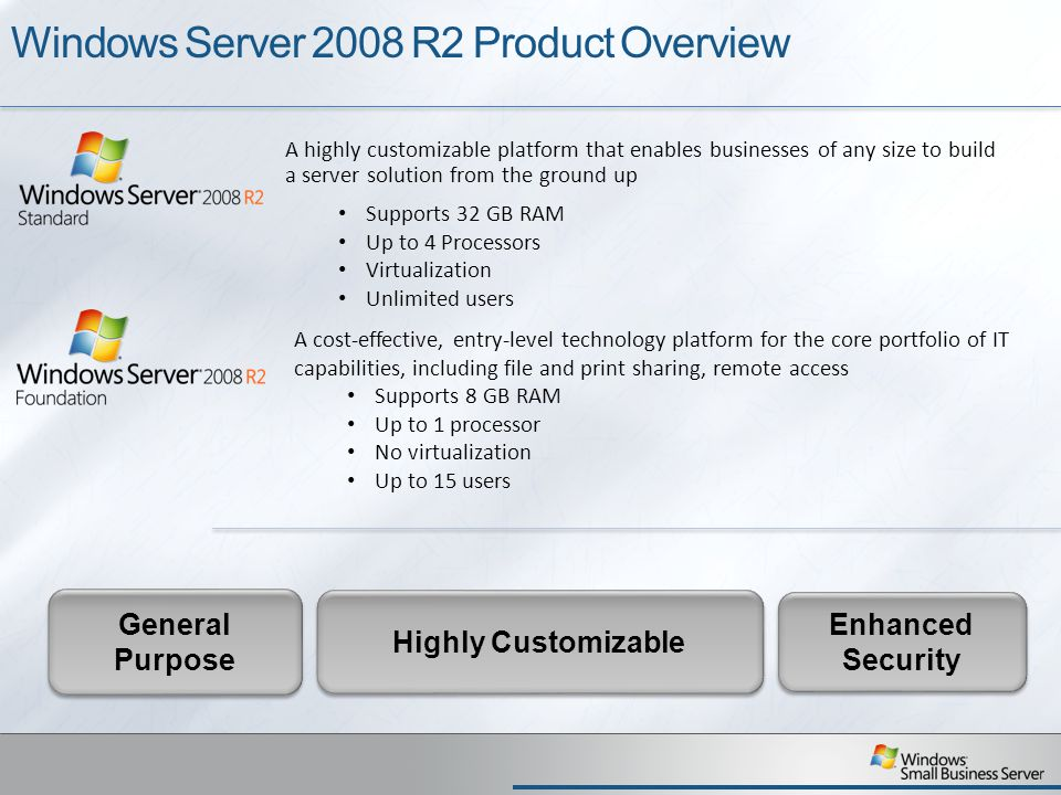 Windows Server 2008 R2 Product Overview A highly customizable platform that enables businesses of any size to build a server solution from the ground up Supports 32 GB RAM Up to 4 Processors Virtualization Unlimited users A cost-effective, entry-level technology platform for the core portfolio of IT capabilities, including file and print sharing, remote access Supports 8 GB RAM Up to 1 processor No virtualization Up to 15 users General Purpose Highly Customizable Enhanced Security