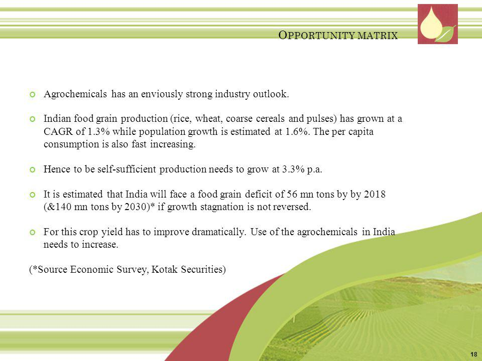 O PPORTUNITY MATRIX Agrochemicals has an enviously strong industry outlook. Indian food grain production (rice, wheat, coarse cereals and pulses) has