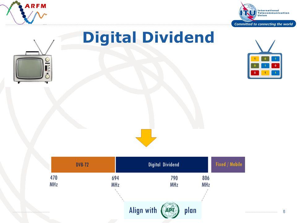 Digital Dividend 8