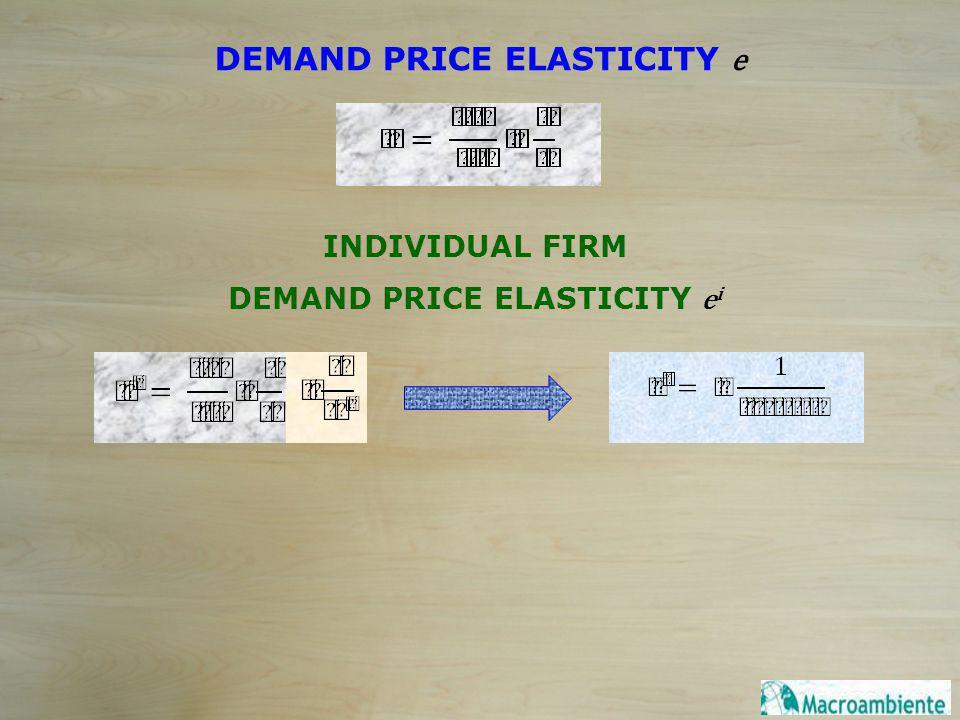DEMAND PRICE ELASTICITY e INDIVIDUAL FIRM DEMAND PRICE ELASTICITY e i