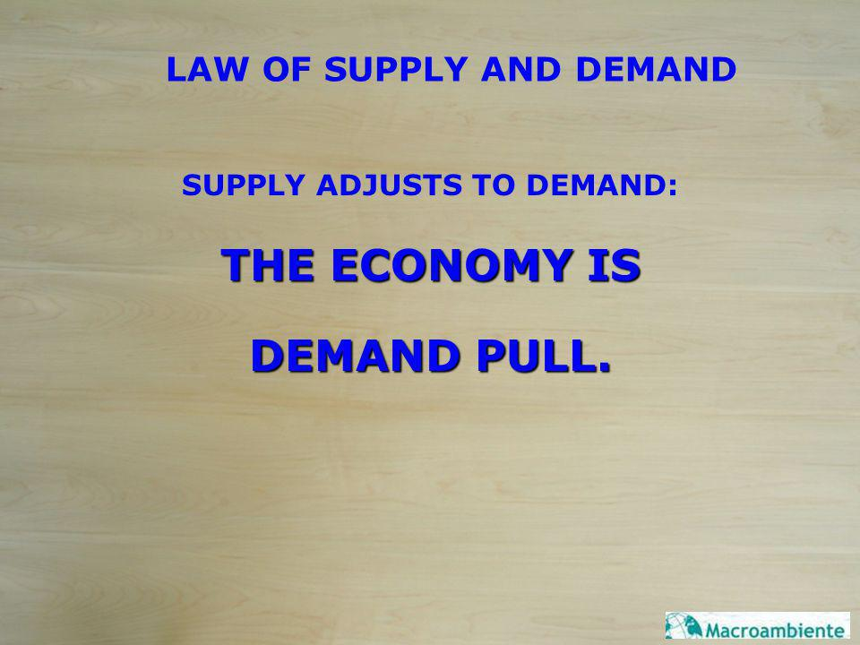 SUPPLY ADJUSTS TO DEMAND: THE ECONOMY IS DEMAND PULL. LAW OF SUPPLY AND DEMAND