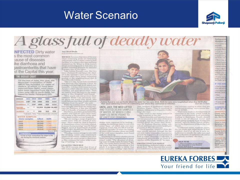 Water Scenario