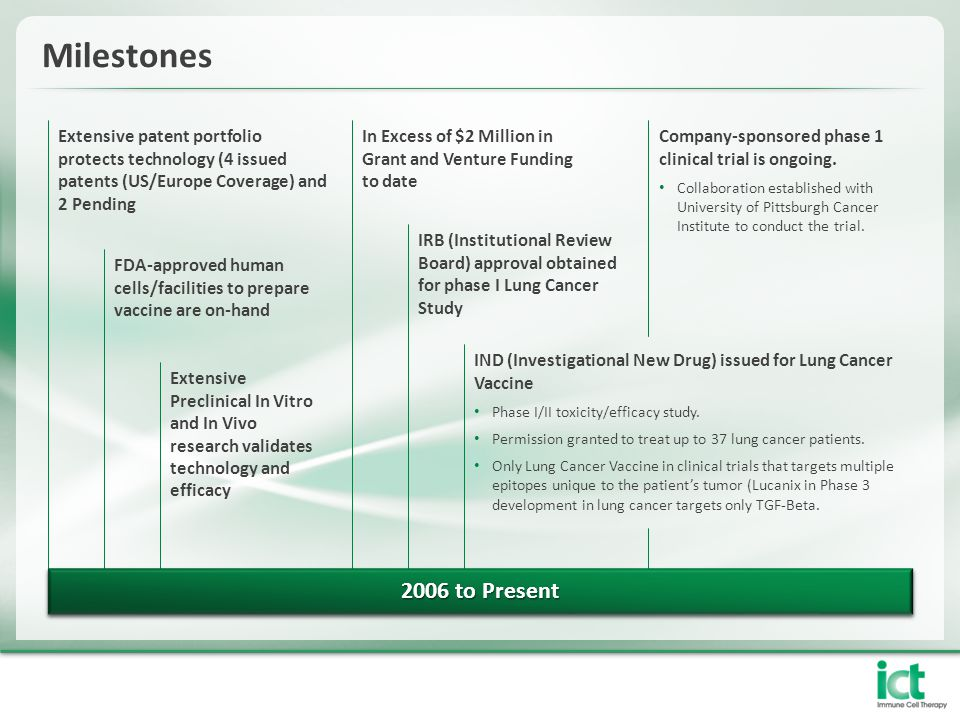 Milestones Extensive patent portfolio protects technology (4 issued patents (US/Europe Coverage) and 2 Pending FDA-approved human cells/facilities to prepare vaccine are on-hand Extensive Preclinical In Vitro and In Vivo research validates technology and efficacy In Excess of $2 Million in Grant and Venture Funding to date IRB (Institutional Review Board) approval obtained for phase I Lung Cancer Study IND (Investigational New Drug) issued for Lung Cancer Vaccine Phase I/II toxicity/efficacy study.