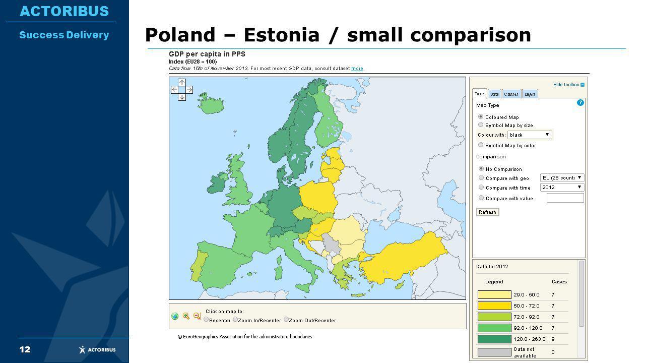 12 ACTORIBUS Success Delivery Poland – Estonia / small comparison