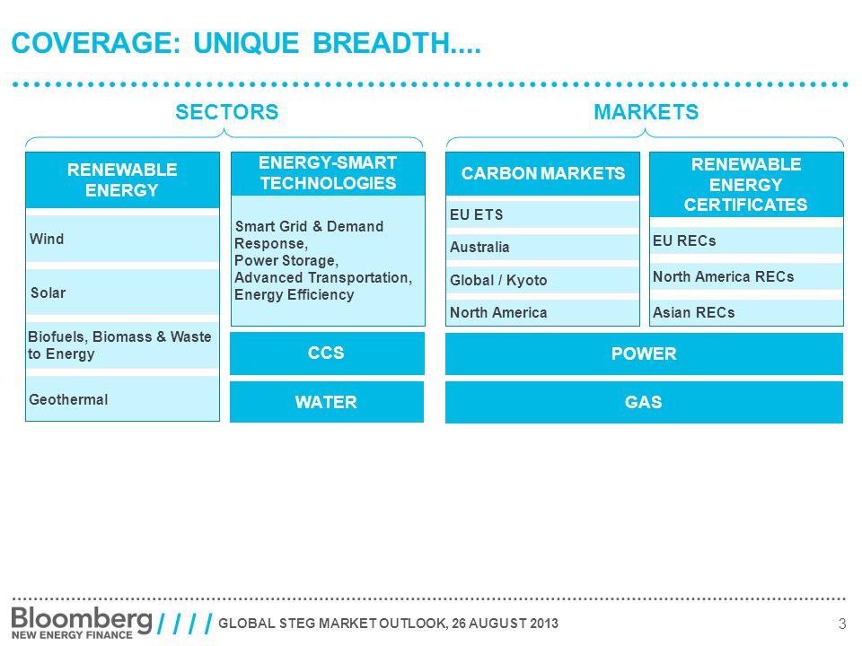 GLOBAL STEG MARKET OUTLOOK, 26 AUGUST 2013 14 / / LCOE IN 2013 ($/MWH) Source: Bloomberg New Energy Finance