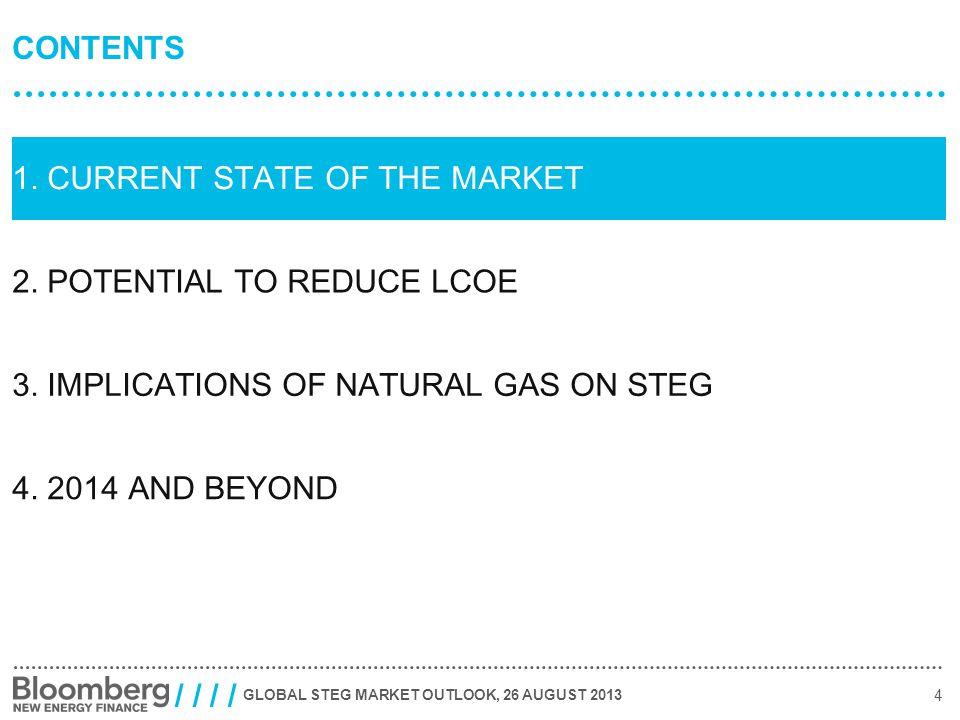 GLOBAL STEG MARKET OUTLOOK, 26 AUGUST 2013 5 / / NEW BUILD ASSET FINANCE OF STEG PROJECTS BY REGION, 2005-2012 ($BN) Source: Bloomberg New Energy Finance